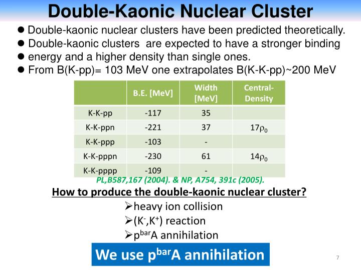 Double-Kaonic Nuclear Cluster