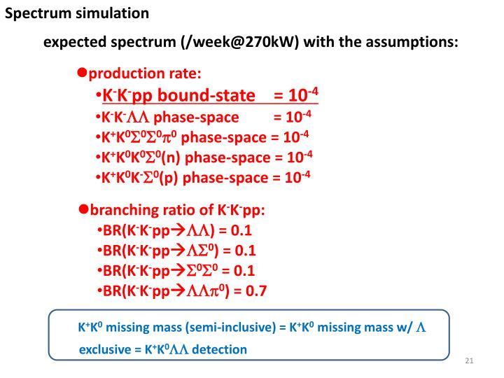 Spectrum simulation
