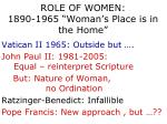 role of women 1890 1965 woman s place is in the home