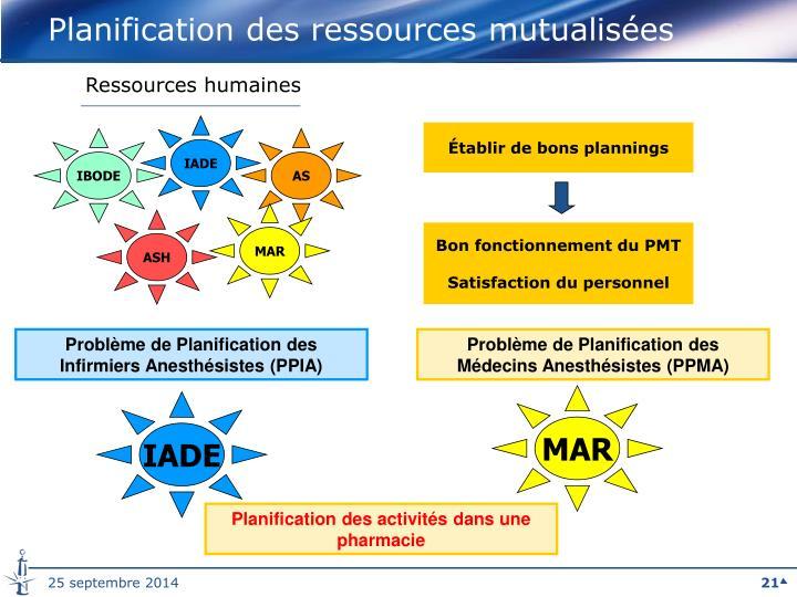 Planification des ressources mutualisées