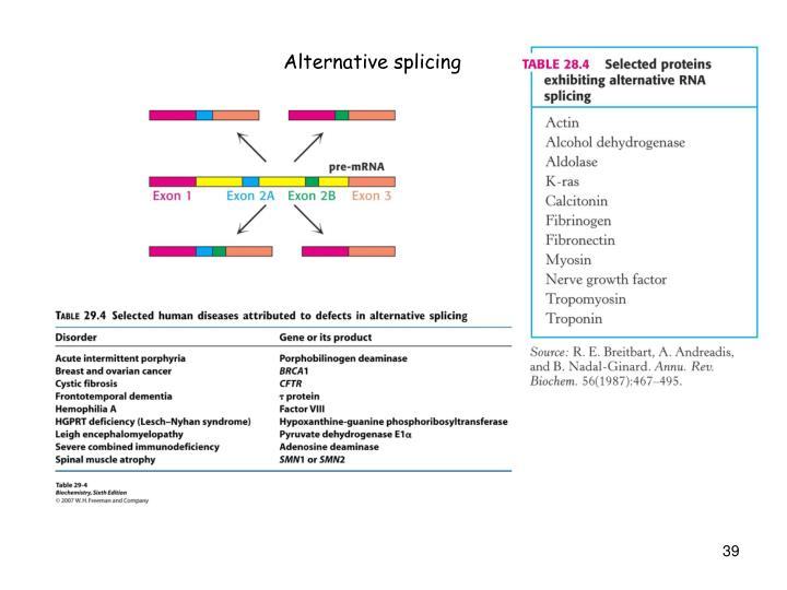 Alternative splicing