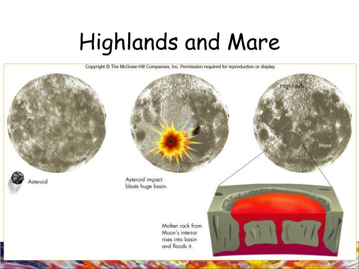 Highlands and Mare