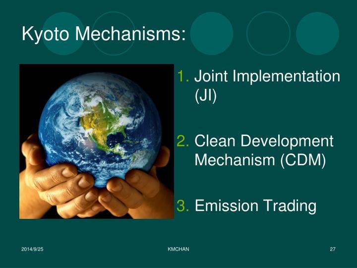 Kyoto Mechanisms: