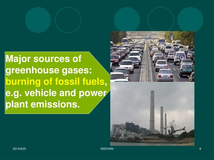Major sources of greenhouse gases: