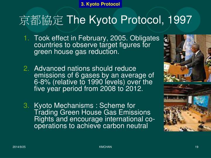 3. Kyoto Protocol