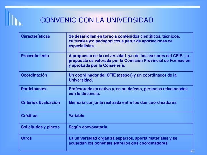 CONVENIO CON LA UNIVERSIDAD