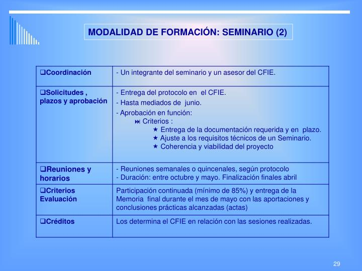 MODALIDAD DE FORMACIÓN: SEMINARIO (2)