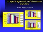 el impacto hipertensivo y los lechos arterio arteriolares39