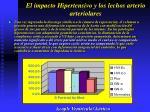 el impacto hipertensivo y los lechos arterio arteriolares40