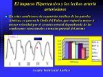 el impacto hipertensivo y los lechos arterio arteriolares41