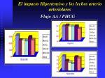 el impacto hipertensivo y los lechos arterio arteriolares48