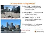 linnastumise arenguetapid