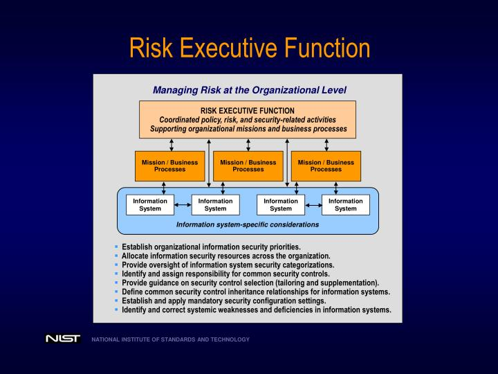 Managing Risk at the Organizational Level