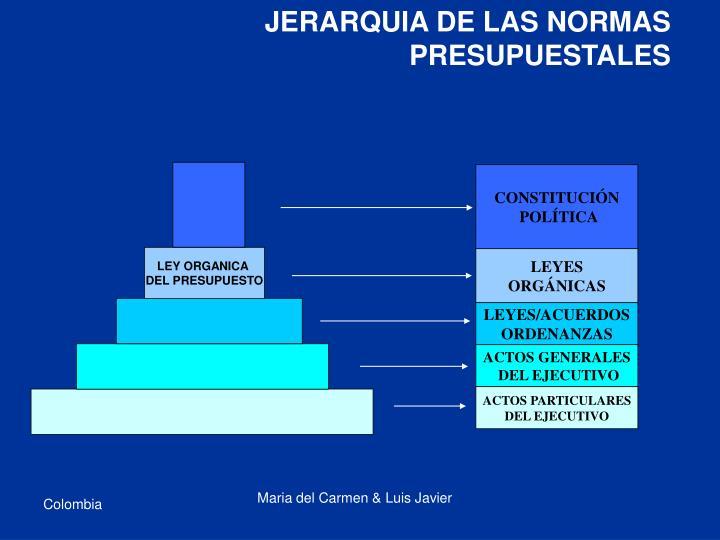 Jerarquia de las normas presupuestales