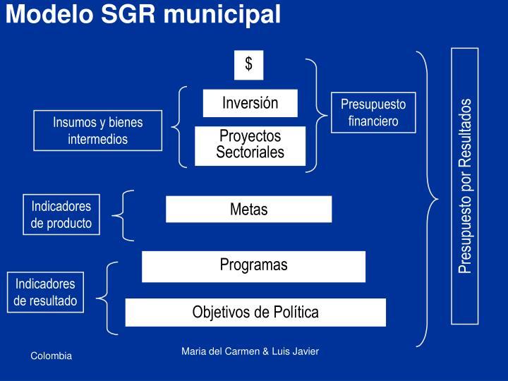 Modelo SGR municipal