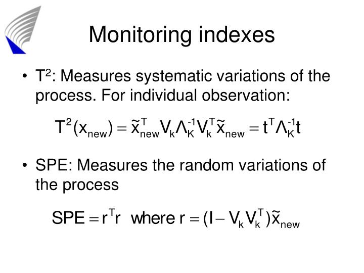 Monitoring indexes