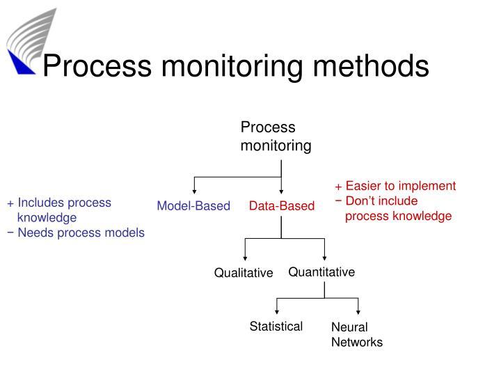 Process monitoring methods