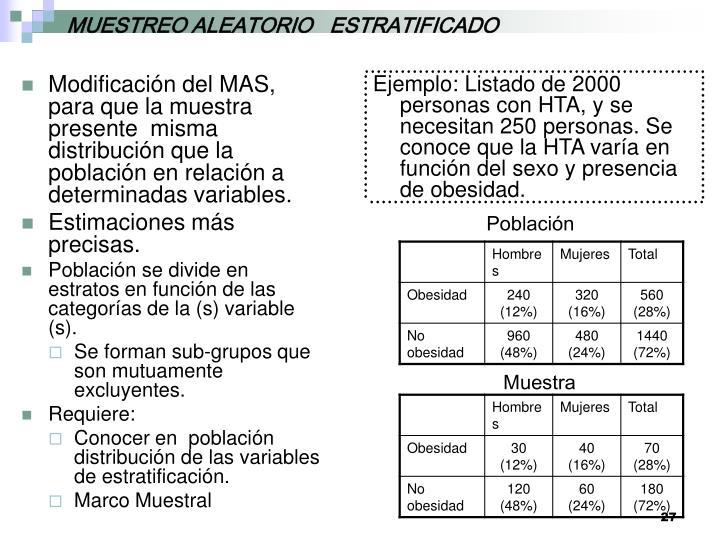 Ejemplo: Listado de 2000 personas con HTA, y se necesitan 250 personas. Se conoce que la HTA varía en función del sexo y presencia de obesidad.