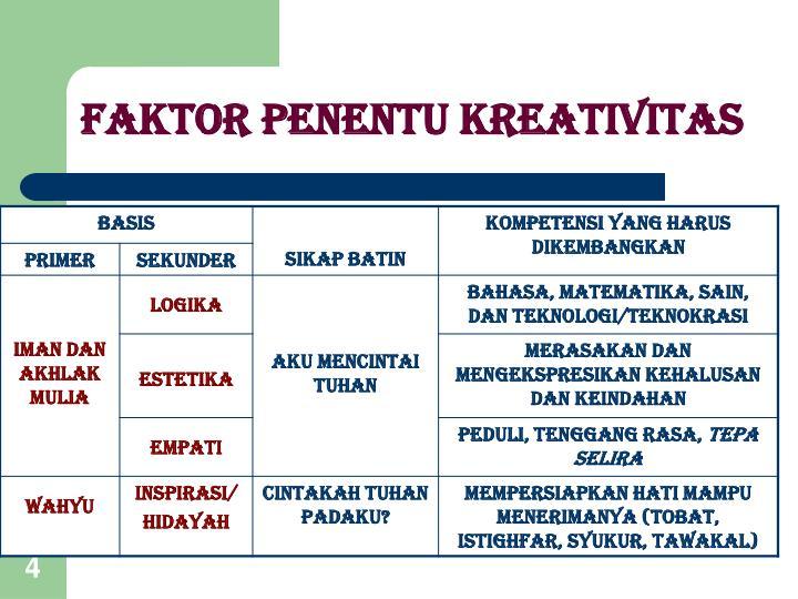 Ppt Oleh Prof Dr Bambang Sudibyo Powerpoint Presentation Id 4803954
