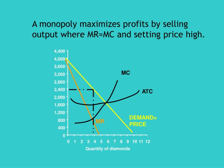 to maximise profit you need to sell your output at the highest price Maximizing profit practice- micro 39 macroeconomics- everything you need to know - duration: profit maximization rule in the short run.