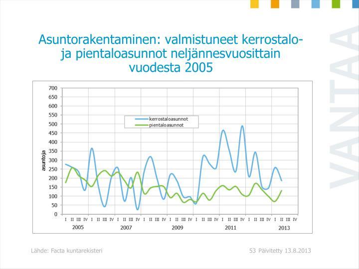 Asuntorakentaminen: valmistuneet kerrostalo- ja pientaloasunnot neljännesvuosittain vuodesta 2005