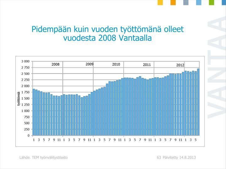 Pidempään kuin vuoden työttömänä olleet vuodesta 2008 Vantaalla
