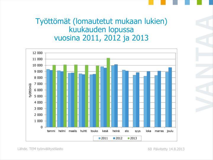 Työttömät (lomautetut mukaan lukien) kuukauden lopussa