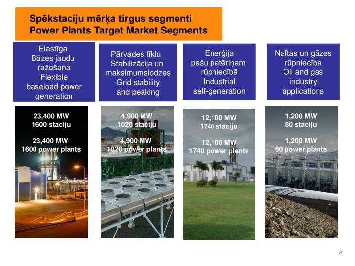 Spēkstaciju mērķa tirgus segmenti