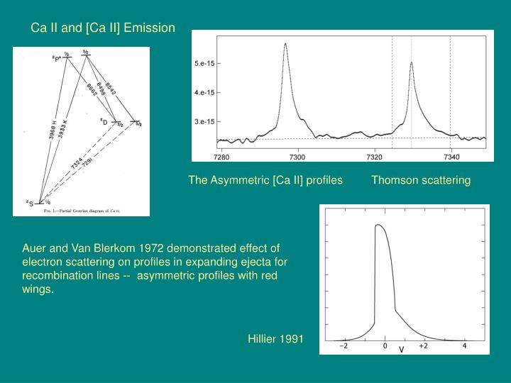Ca II and [Ca II] Emission