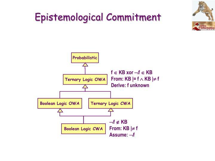 Epistemological Commitment