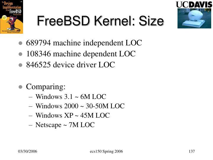 FreeBSD Kernel: Size