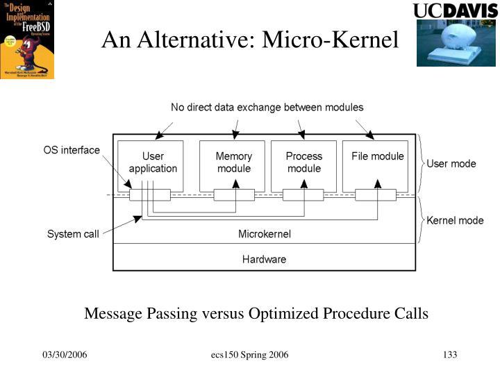 An Alternative: Micro-Kernel