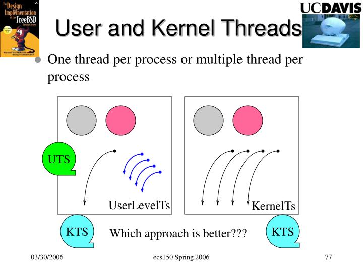 User and Kernel Threads