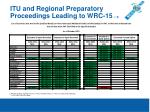 itu and regional preparatory proceedings leading to wrc 15 cont