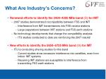 what are industry s concerns