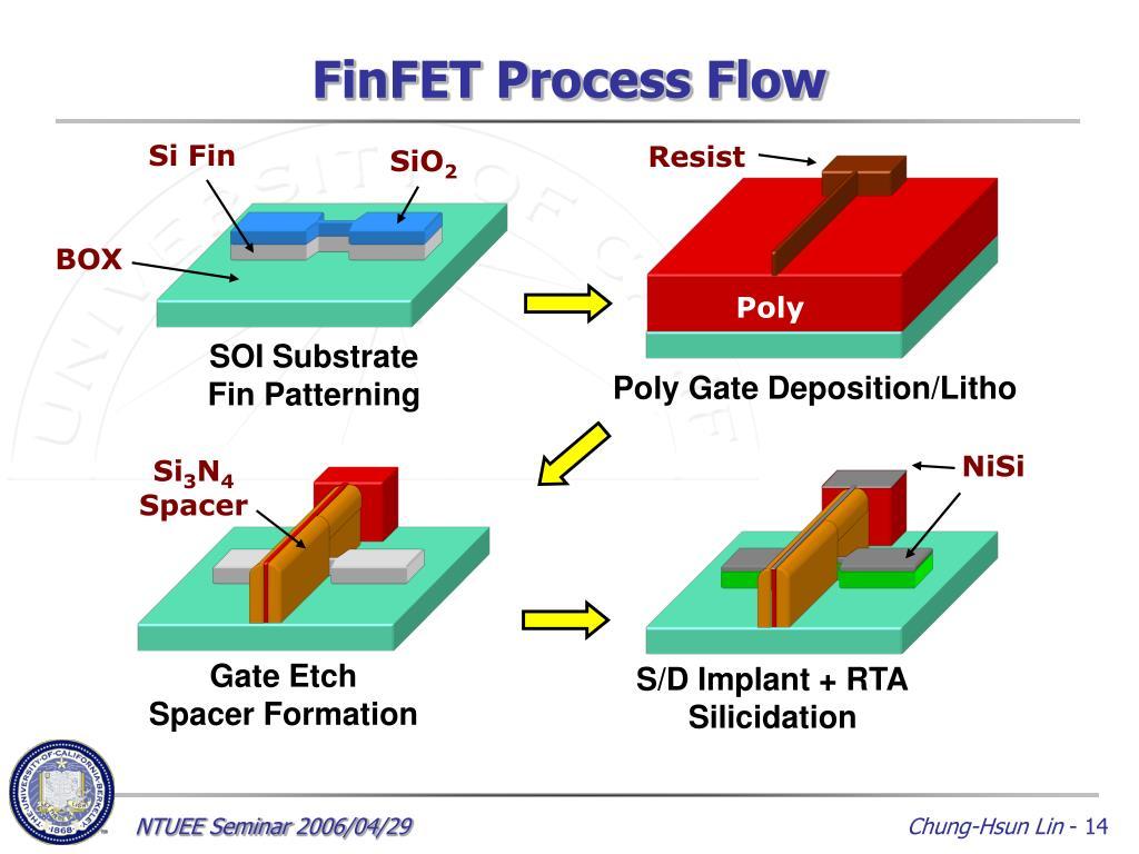 PPT - Recent Development of FinFET Technology for CMOS Logic and