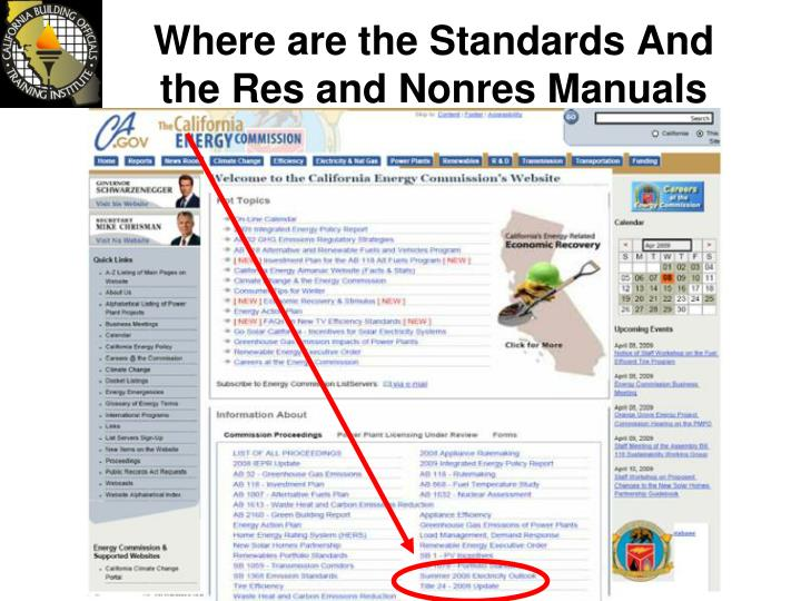 Where are the Standards And the Res and Nonres Manuals