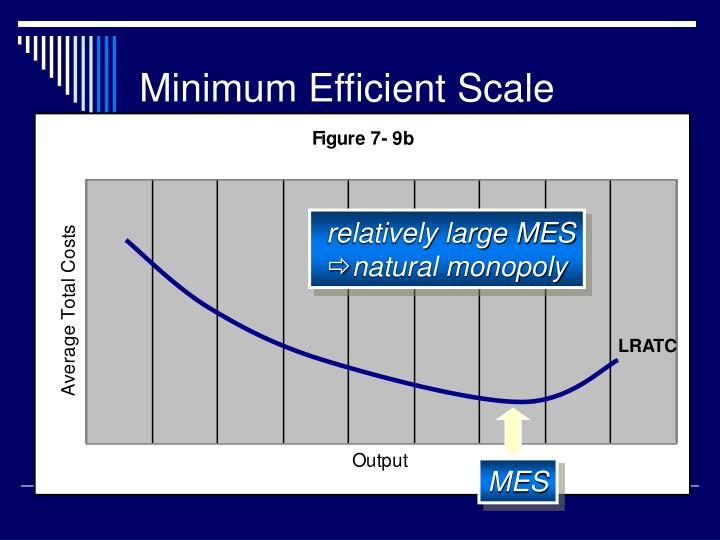 minimum efficient Minimum efficient scale the level of output at which all economies of scale from econ 101 at australian national university.