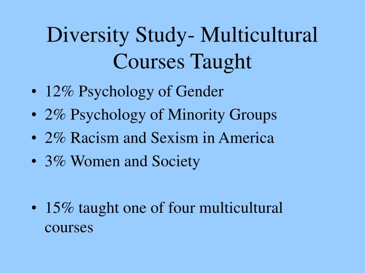 Diversity Study- Multicultural Courses Taught