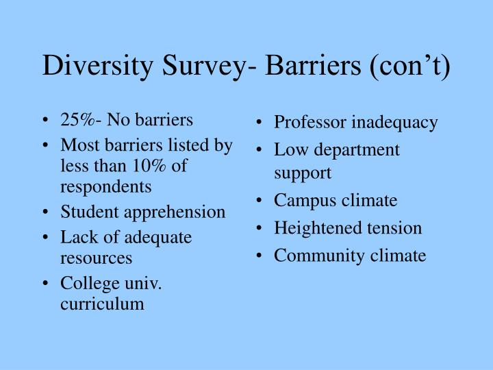 25%- No barriers