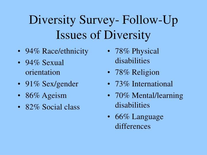 94% Race/ethnicity
