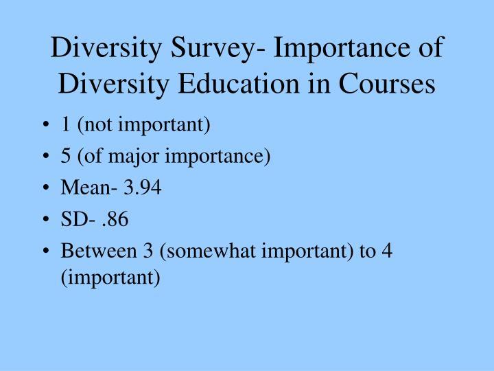 Diversity Survey- Importance of Diversity Education in Courses