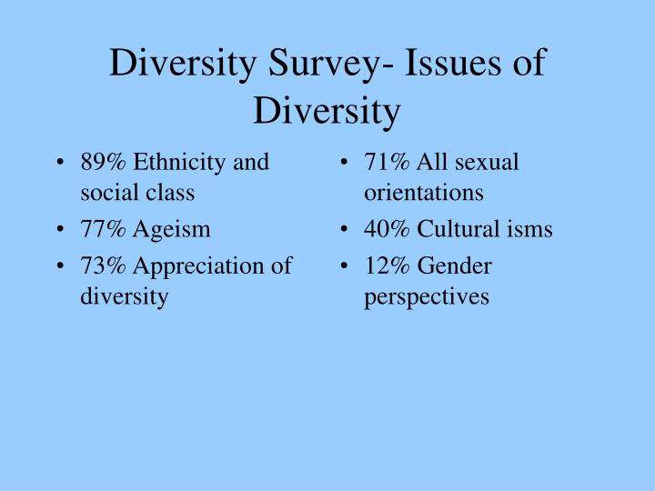 89% Ethnicity and social class