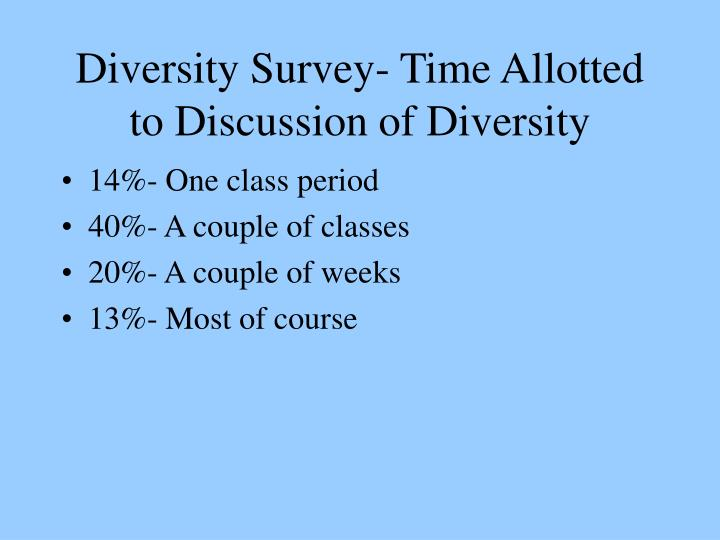 Diversity Survey- Time Allotted to Discussion of Diversity