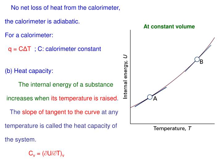 No net loss of heat from the calorimeter,