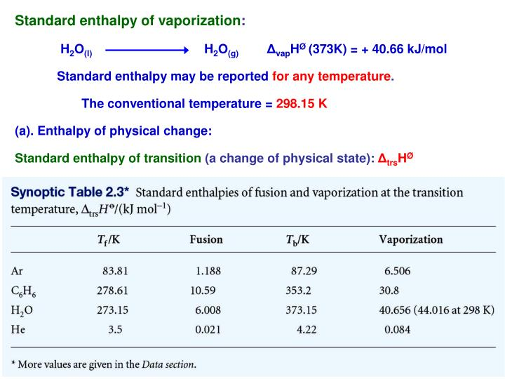 Standard enthalpy of vaporization