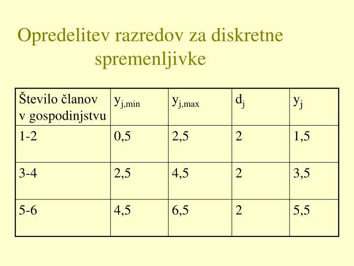 Opredelitev razredov za diskretne spremenljivke