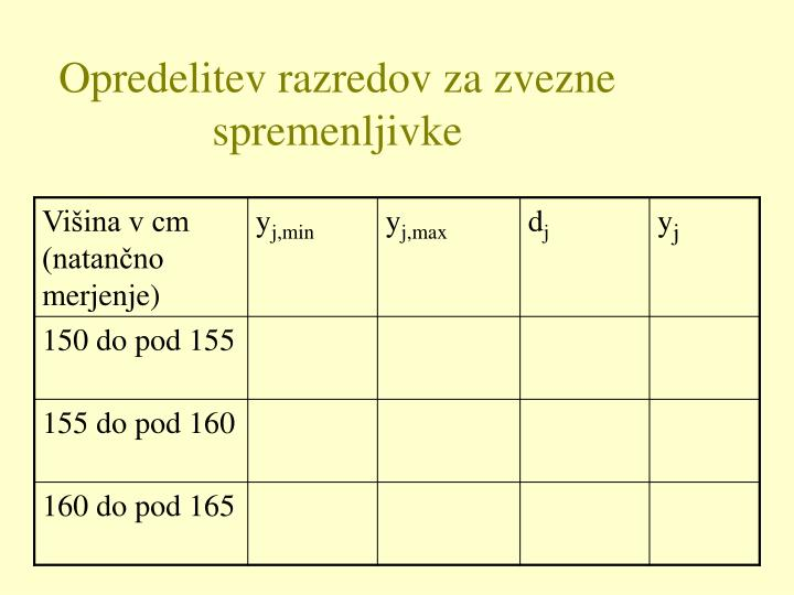 Opredelitev razredov za zvezne spremenljivke