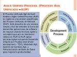 agile unified process proceso gil unificado aup