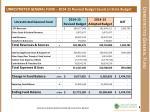 unrestricted general fund